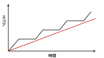 graph1-red